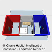 © « Chaire Habitat Intelligent et Innovation - Fondation Rennes 1 »